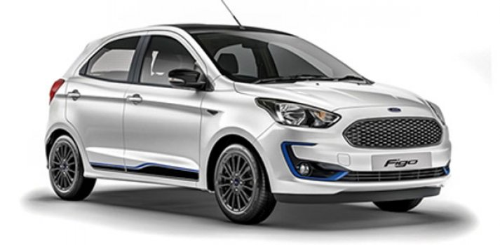 Ford Figo 1.2 Titanium Blu 2019 Price in Egypt