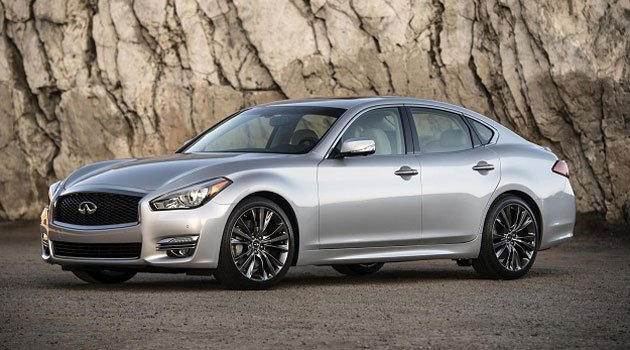Infiniti Q70 2021 Price in Egypt