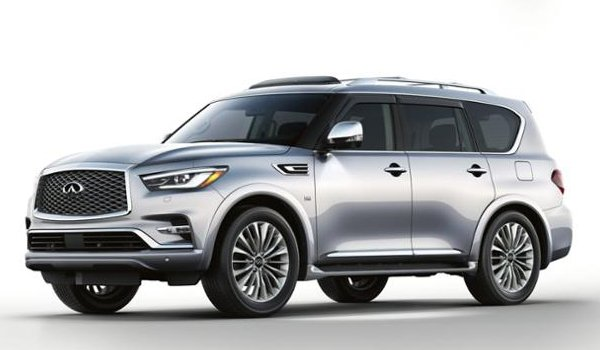Infiniti QX80 Sensory AWD 2021 Price in China