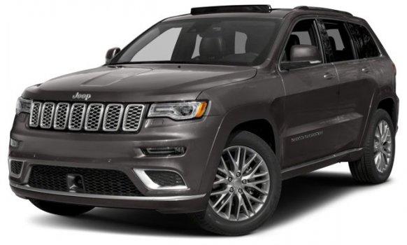 Jeep Grand Cherokee Summit 2019 Price in Pakistan