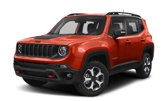 Jeep Renegade Trailhawk 2021 Price in Pakistan