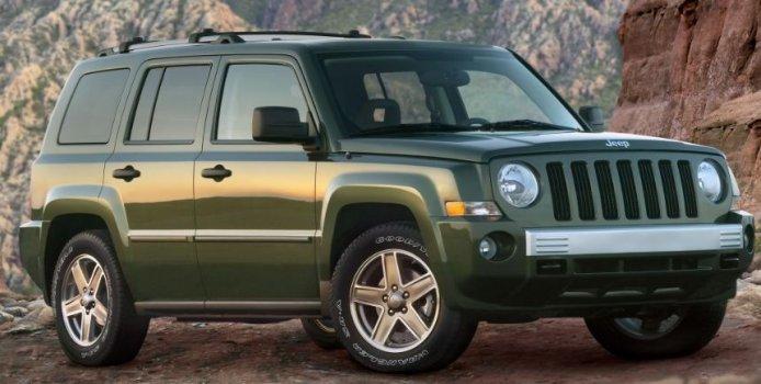 Jeep Patriot l4 4x4 Price in Europe