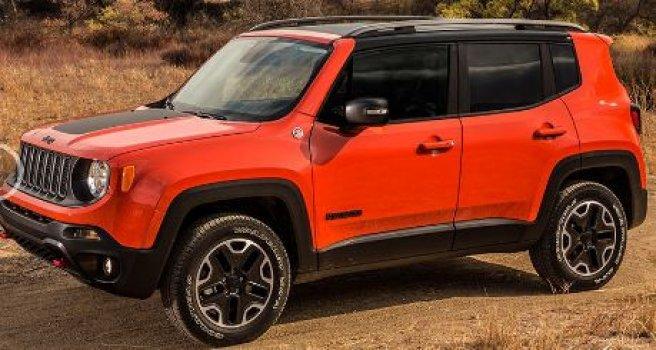 Jeep Renegade Sport Price in Australia