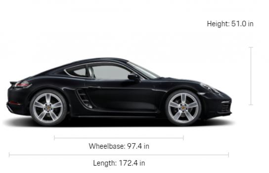 Porsche 718 Cayman (Manual) Price in Canada