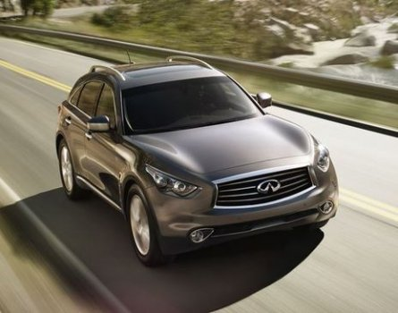 Infiniti QX Series 70 3.7L Excellence Price in Italy