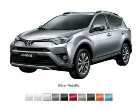 Toyota RAV4 2.5 L (EX)  Price in Spain