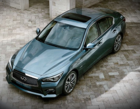 Infiniti Q Series 50 S Hybrid 2015 Price in Europe