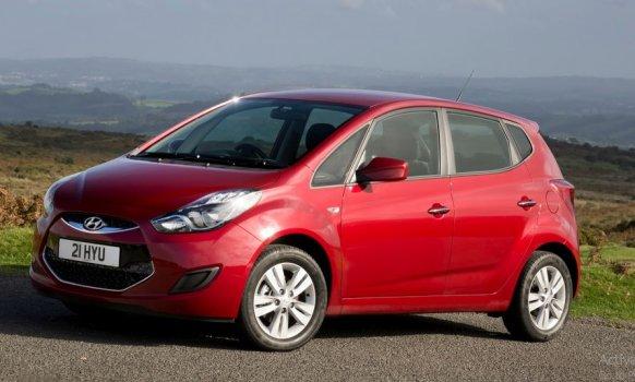 Hyundai i20 1.4 GLS Price in Ethiopia