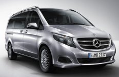 Mercedes Benz V-Class 250 Exclusive