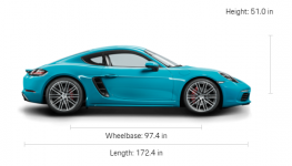 Porsche 718 Cayman S (Manual)