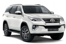 Toyota Fortuner 2.8 4WD AT 2019